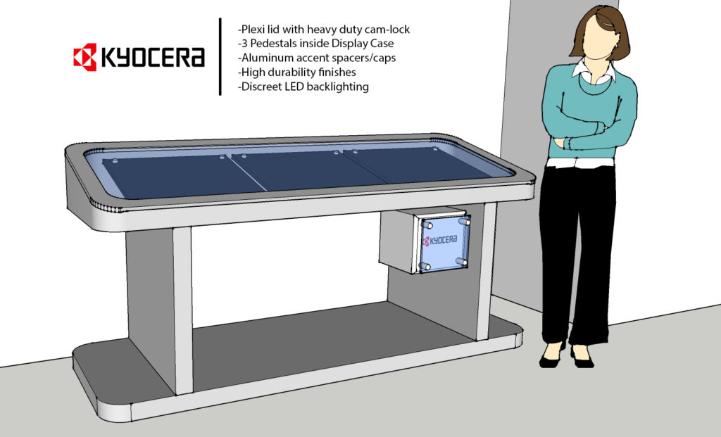 Kyocera Display table_A